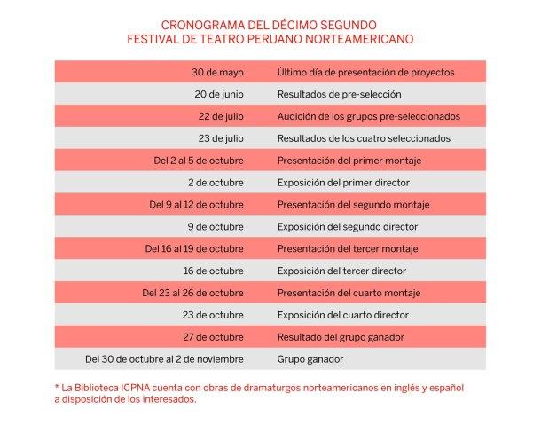 Cronograma Festival de teatro