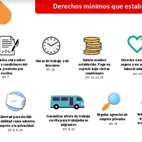 Trabajadoras del hogar peruanas discutirán modificación de ley de su gremio en Congreso FITH enSudáfrica