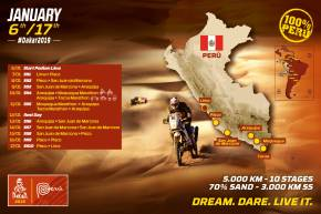 El Dakar Village Lima 2019 en la CostaVerde