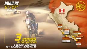 Los peruanos en el Dakar 2019: Los top, los retadores 2020 y losfinishers