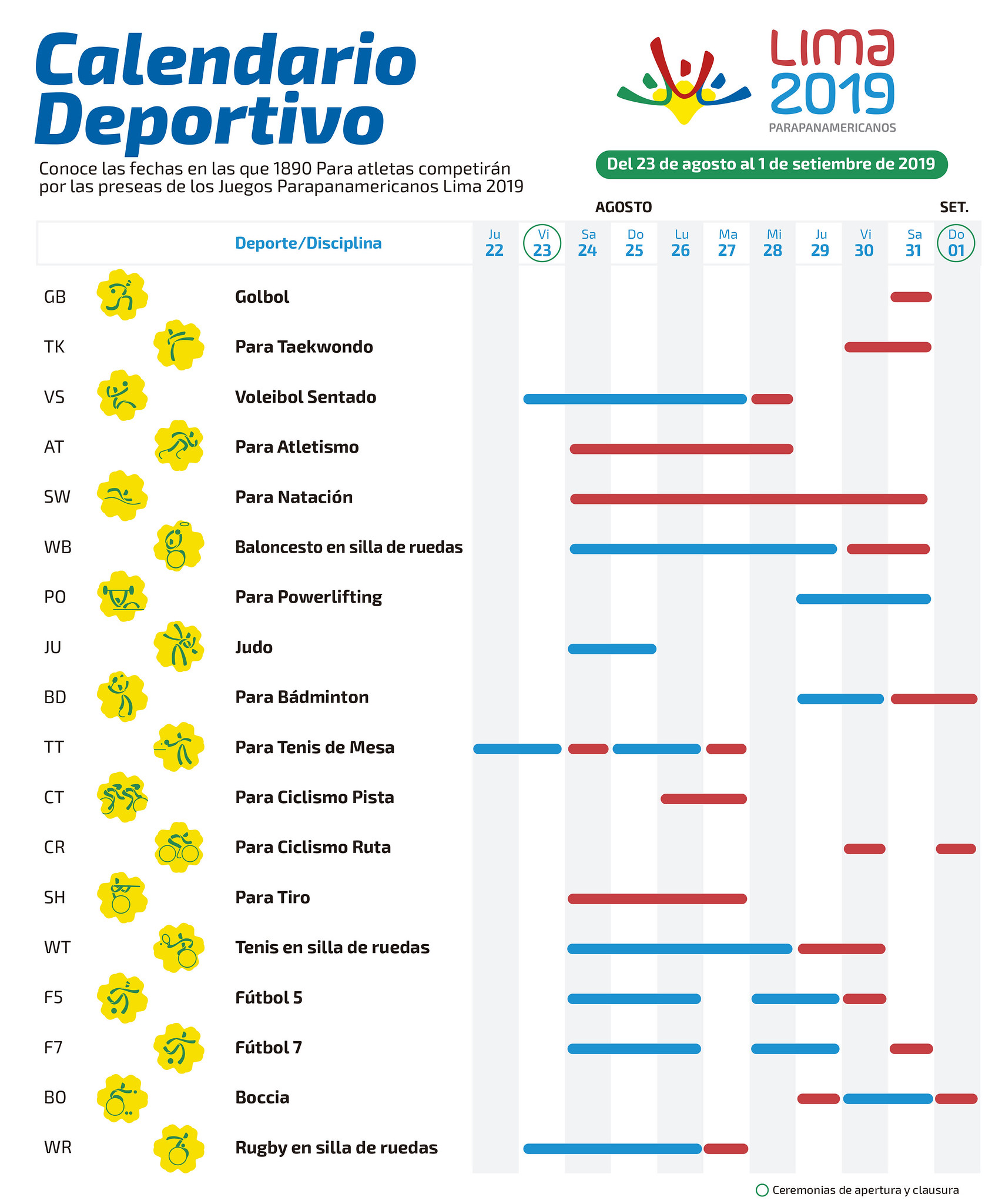 Calendario Juegos Panamericanos Lima 2019 Entradas.Lima 2019 Presenta El Calendario De Competencias De Los
