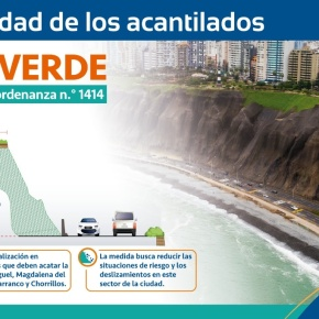 Alcalde de Lima precisó ordenanza sobre intangibilidad de acantilados de la CostaVerde