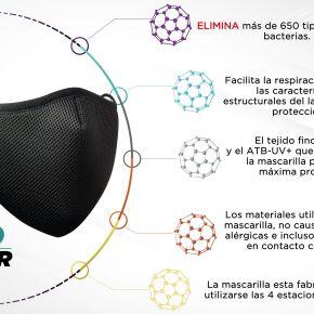 Mascarillas Eco Silver Plus: Creadas por científico peruano Marino Morikawa y un grupo de científicossurcoreanos