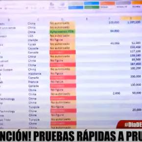 Pruebas rápidas COVID 19 sin certificación en Perú que dan falsos negativos: Urgente sacarlas decirculación