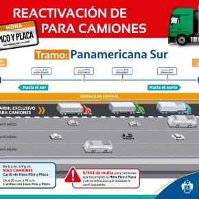 Hora Pico y Placa Reactivación en Lima para camiones 6:30 a 10 am. Lunes a Sábado: Panamericana Sur, entre las avenidas Mateo Pumacahua y ElDerby