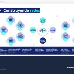 Movimiento Salud 2030 implementará proyecto piloto en el Gore Cusco para la reingeniería de su gestión presupuestal en el sectorsalud