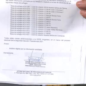 Elecciones Presidenciales Perú 2021 Fujimori y Castillo: ¿Por qué no mostrar la lista de electores de mesa de votación en las impugnaciones por transparencia de los hechos y la legitimidadpresidencial?